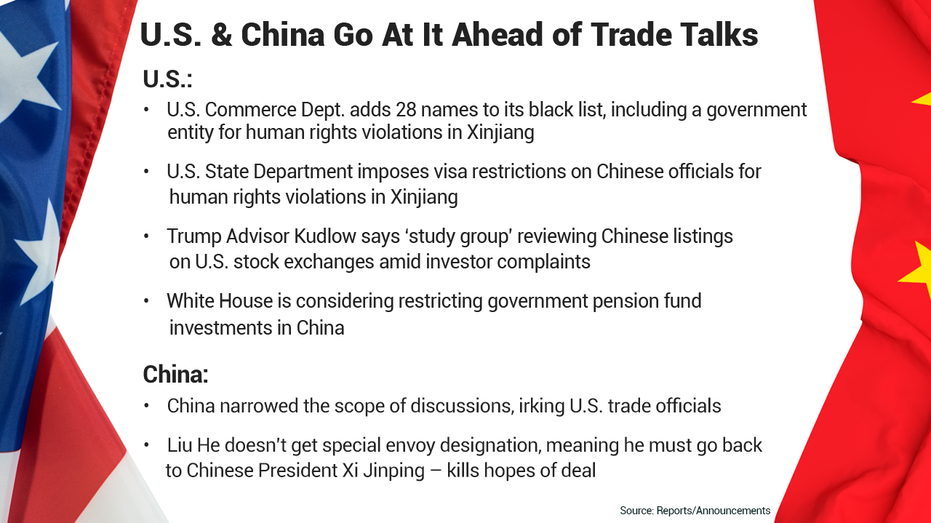 US, China resume trade talks in Washington