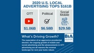 Politics will drive billions in local advertising spending in 2020: Report
