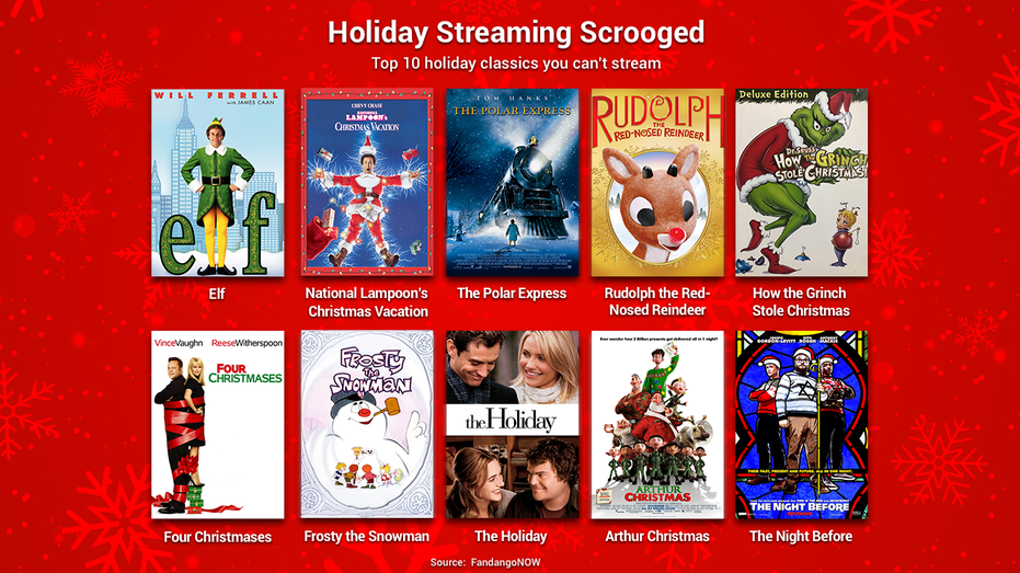10 Holiday Classics You Can T Stream On Netflix Hulu Or Disney Fox Business