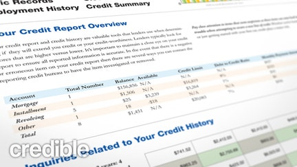 Unexpected credit report items showing up? This could be why