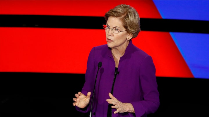 Wall Street thinks a Warren presidency could be catastrophic