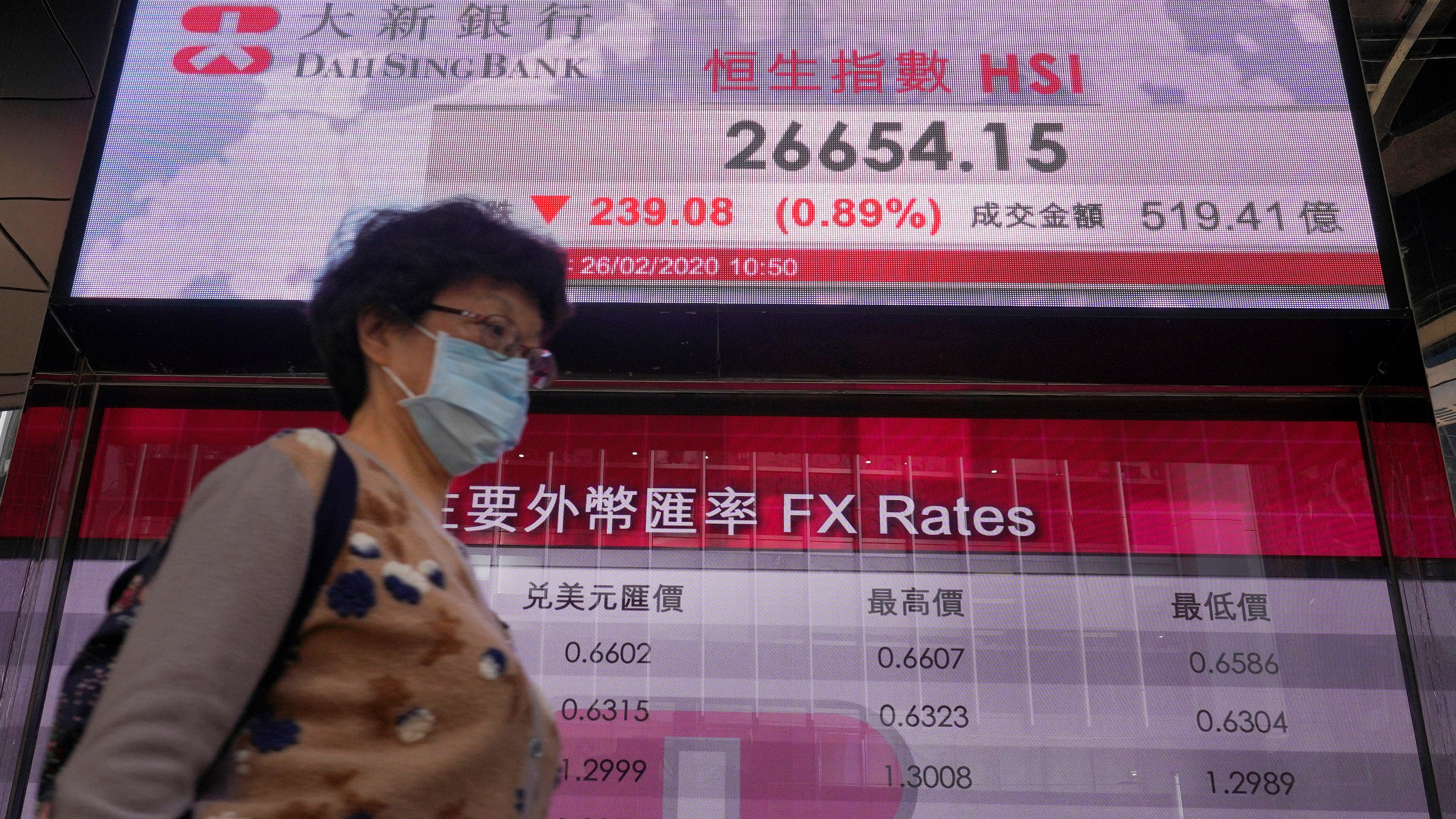 Chinese stock market during coronavirus: Should I buy now?
