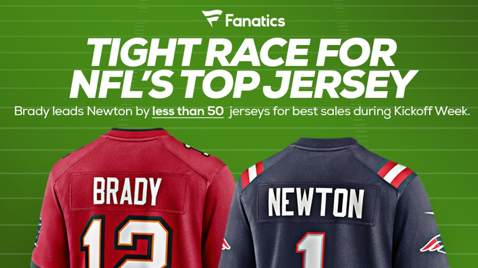 Tom Brady, Cam Newton top NFL's jersey sales list ahead of 2020 ...