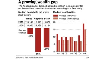 Aurelia Flores: Why Latino Wealth Matters – And What You Can Do