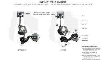 Infiniti unveils breakthrough variable compression ratio engine