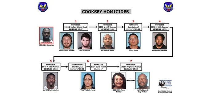Police released pictures of the victims.