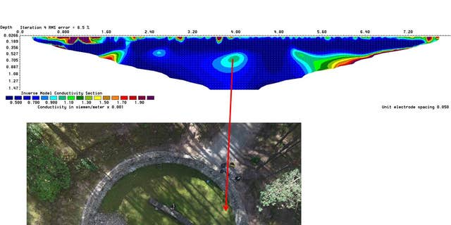 A scan that shows the tunnel.