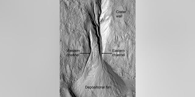 The gully system in the Promethei Terra region of Mars, which seems to be about 1.25 million years old.