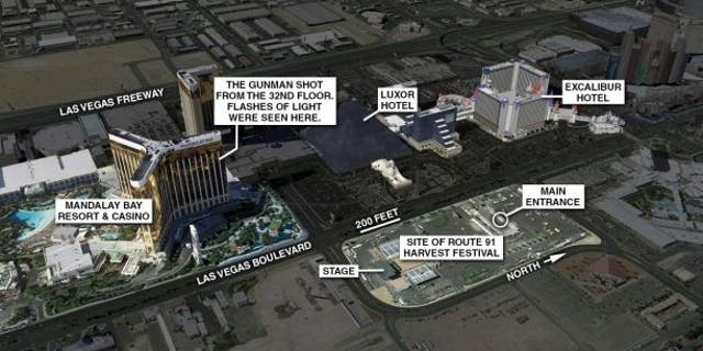The scene of the shooting in Las Vegas, Nevada.