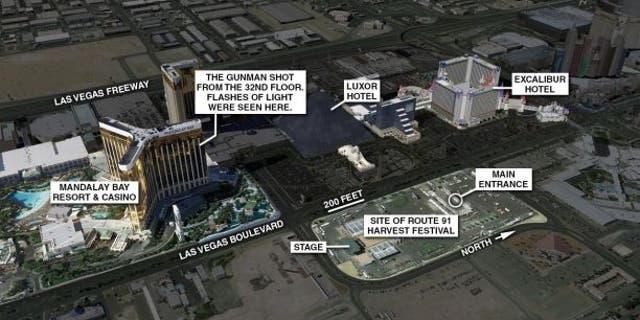 The scene of the shooting in Las Vegas, Nevada.