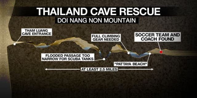 Authorities temporarily halted their efforts Monday morning to put the new tanks in place along the cave's exit route.