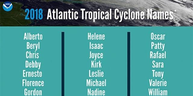 The list of names for the 2018 Atlantic Hurricane Season.
