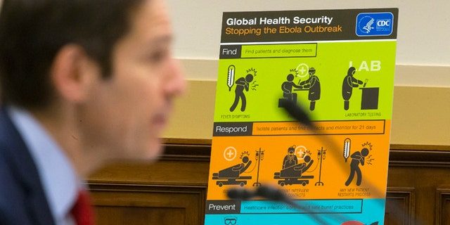 U.S. Centers for Disease Control and Prevention (CDC) Director Tom Frieden displays CDC educational materials as he testifies about the Ebola crisis in West Africa during a hearing of a House Foreign Affairs subcommittee on Capitol Hill in Washington August 7, 2014. REUTERS/Jonathan Ernst   (UNITED STATES - Tags: POLITICS HEALTH) - RTR41M9X