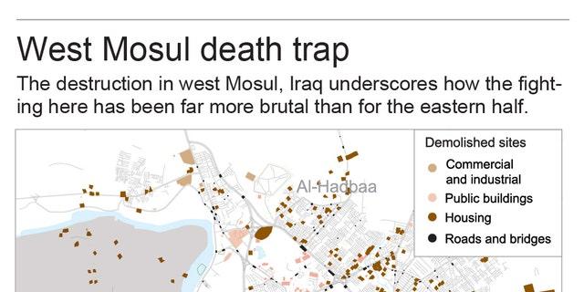 Western Mosul is a far tougher battleground