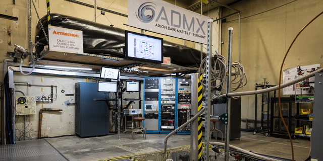 The ADMX dark matter detector is located underground in an experiment hall at the University of Washington in Seattle, surrounded by a magnetic field.