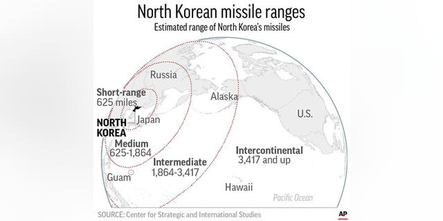 A global map which shows the estimated range of North Korea's missiles.