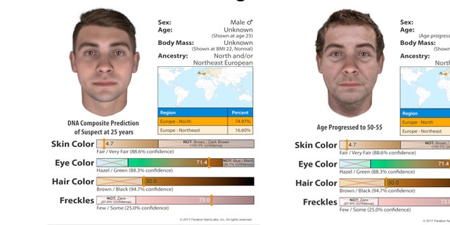 Images of the man's face at age 25, left, and age 50-55.