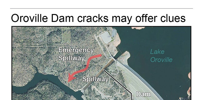 Map and aerial images detail the Oroville Dam in California and its damaged spillway; 2c x 4 3/4 inches; 96.3 mm x 120 mm;