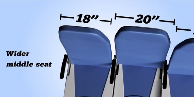 The middle seat is 20 inches across.