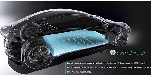 The Fisker EMotion features a floor-mounted battery pack that provides 400 miles of driving between charges.