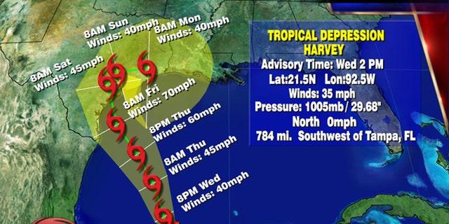 The forecast track of Tropical Depression Harvey.
