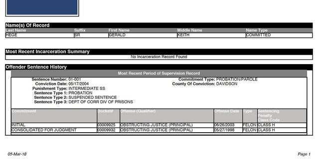 Gerald Hege's criminal record. He faced 15 charges, from obtaining property by false pretenses to embezzlement. He said he eventually pled guilty to two felony obstruction of justice charges to put his son through medical school.
