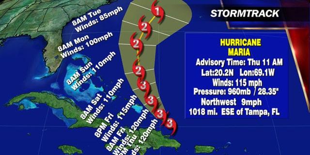 Hurricane Maria's forecast track.
