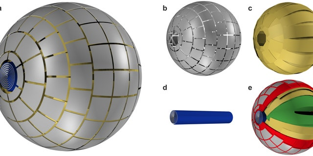 3D image of the magnetic wormhole, formed by concentric shells: from outside inwards, an external metasurface made of ferromagnetic pieces (b), an internal superconducting shell made of coated conductor pieces (c), and a magnetic hose made of ferromagnetic foil (d). (e) Cross-section view of the wormhole, including the plastic formers (in green and red) used to hold the different parts.