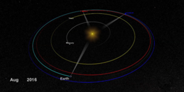 STEREO-B is one of two spacecraft of the Solar Terrestrial Relations Observatory mission, which over the course of their lifetime have viewed the sun from vantage points such as the ones shown here, on the other side of the sun from Earth. This graphic shows the positions of the two STEREO spacecraft and their orbits in relation to Earth, Venus, Mercury and the sun. (Credits: NASA)