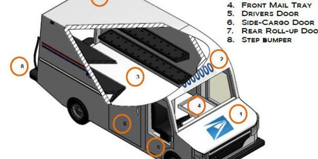 us postal service picks finalists to build next generation 92 LLV Fuse Box