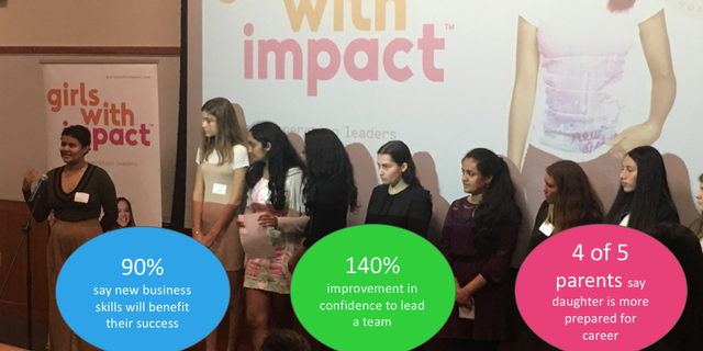 Girls deliver their elevator pitch for their ventures just three weeks into the 12-week online academy.
