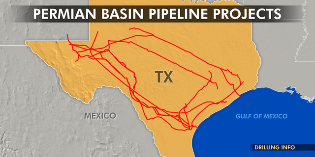 Several pipeline projects to transport oil from West Texas to markets by the Gulf of Mexico are underway. However, many will not be in service until next year.