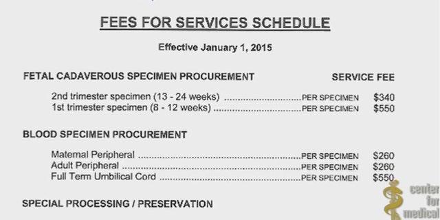 In the latest video, the undercover team cites this fee schedule, which it says contains prices a lab will pay for fetal tissue and organs. (Screengrab, Center for Medical Progress)