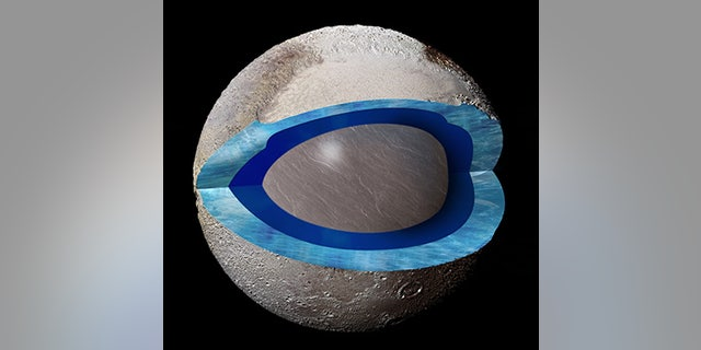 The dark blue represents a possible subsurface ocean on Pluto and light blue, frozen crust. (Artwork by Pam Engebretson)