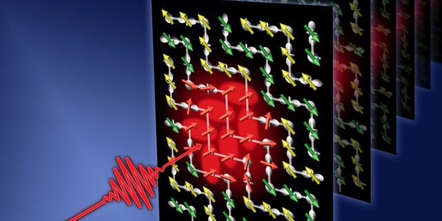By pulsing a laser on a magnetic material, researchers switched its magnetic structure on the timescale of a quadrillionth of a second, paving the way for much faster computers.