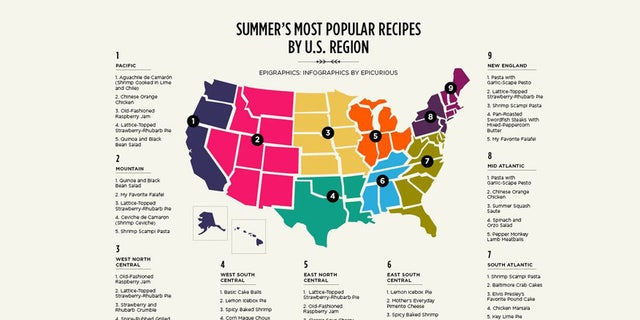 America's favorite summer recipes, region by region | Fox News on shelby bypass map, united states dialect map, new jersey 4 regions map, us fema regions map, tdot smart way map, 8 us regions map, us geographic regions map, 4 alaska map, 7 us regions map, reigon map, region 4 district map, ecuador on world map, 3 us regions map, 5 us regions map, batangas philippines map, 4 states map, vegetation map, five regions of the us map,