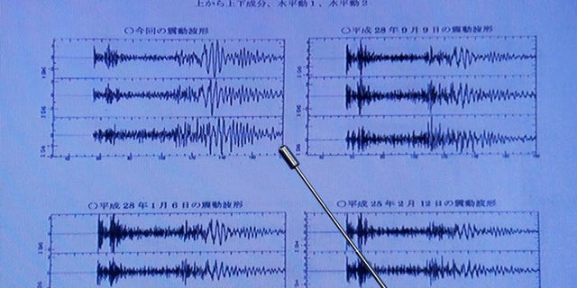 North Korea's sixth nuclear test triggered an earthquake and aftershocks. A meteorological agency in Japan showed data gathered on Sept. 3.