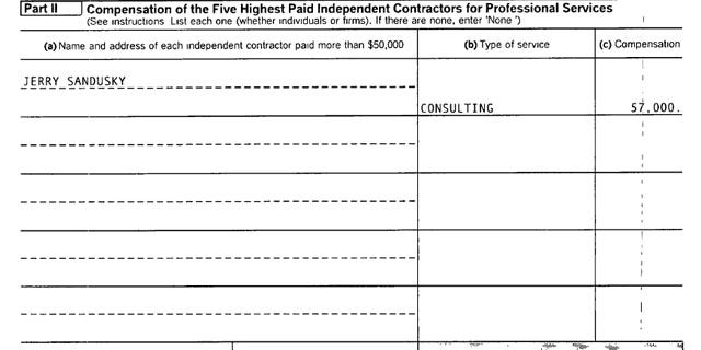 Annual compensation of $57,000 for Jerry Sandusky is shown, according to this 2003 tax document. Those payments continued through 2008, some 10 years after an alleged victim said he showered with Sandusky at Penn State's Holuba Hall.
