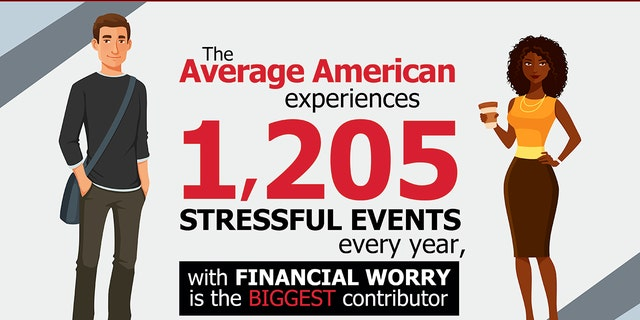 Americans are under a lot of stress — and they deal with it in a variety of ways.
