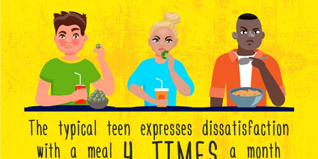 The average teen will express disappointment with the family dinner an average of four times per month.