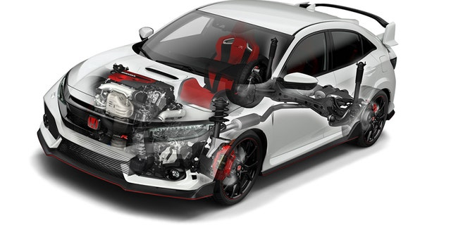 2017 & 2018 Honda Civic Type R Overview Front