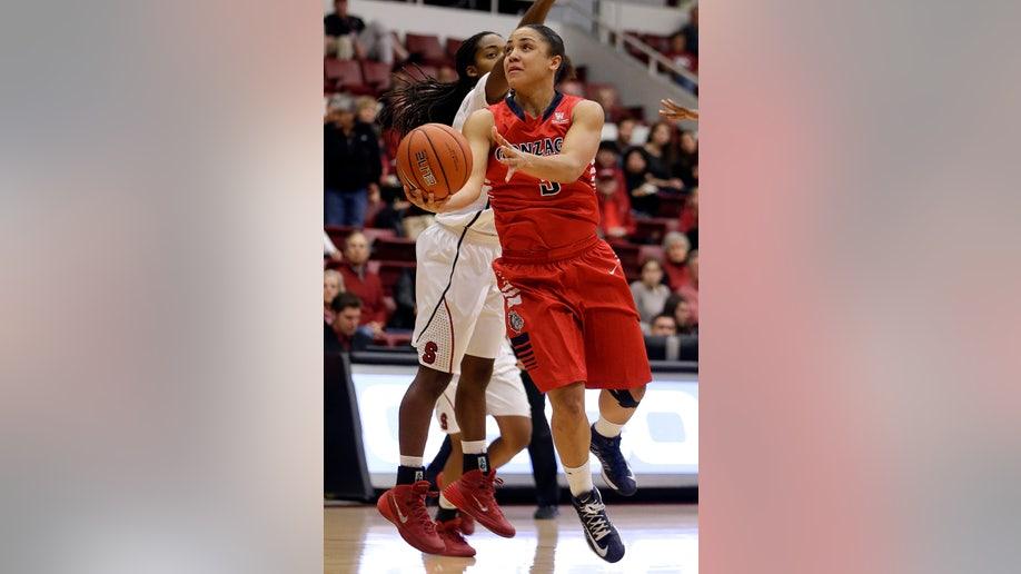 Gonzaga Stanford Basketball