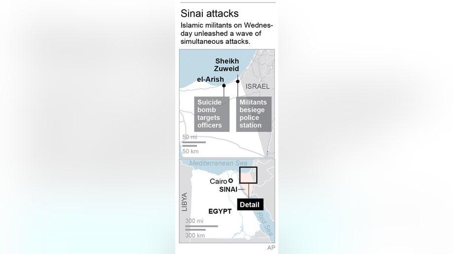 dddb47bf-EGYPT SINAI ATTACKS