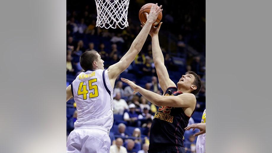 USC California Basketball