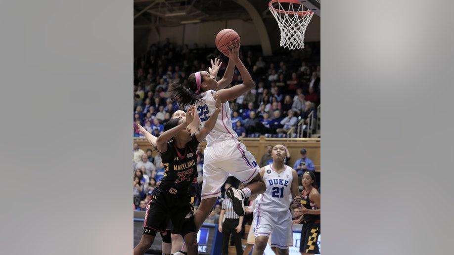 Maryland Duke Basketball
