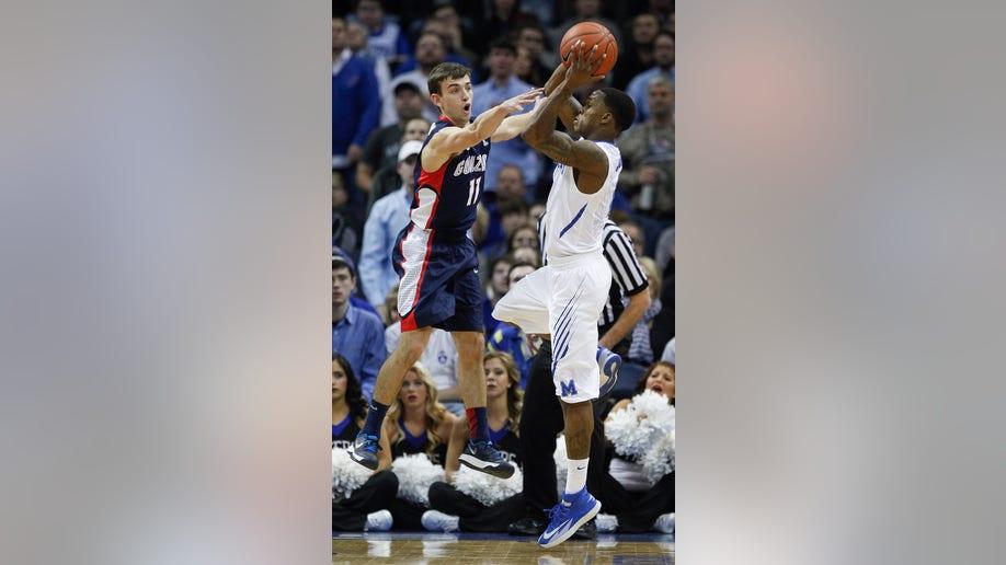 Gonzaga Memphis Basketball