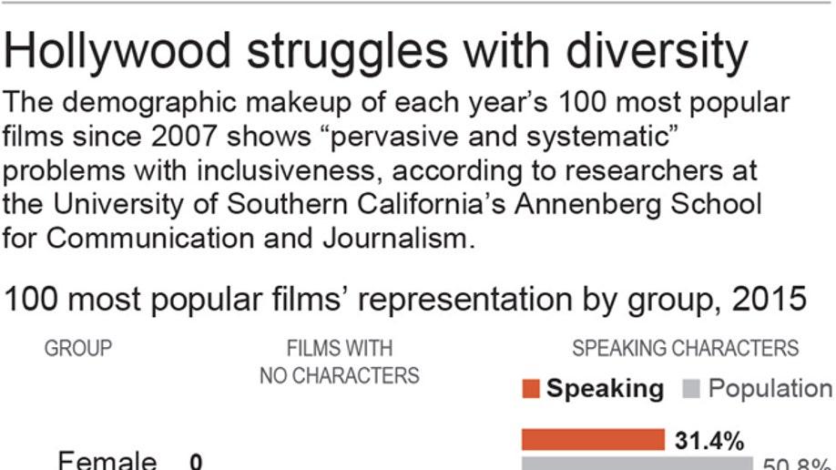 FILM INEQUALITY