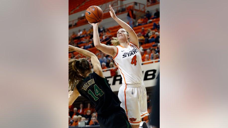 514bddfa-Baylor Oklahoma St Basketball