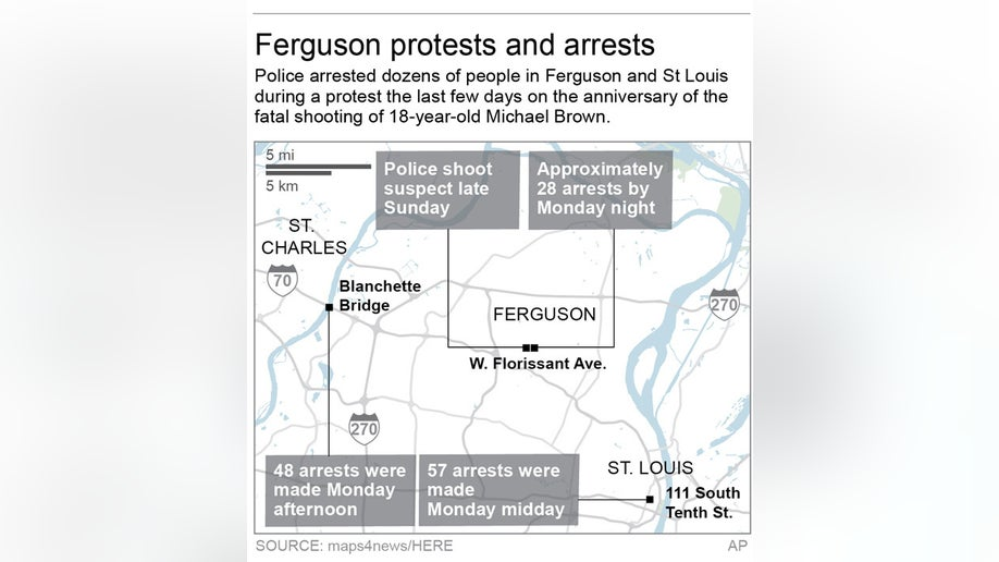 FERGUSON_PROTESTS