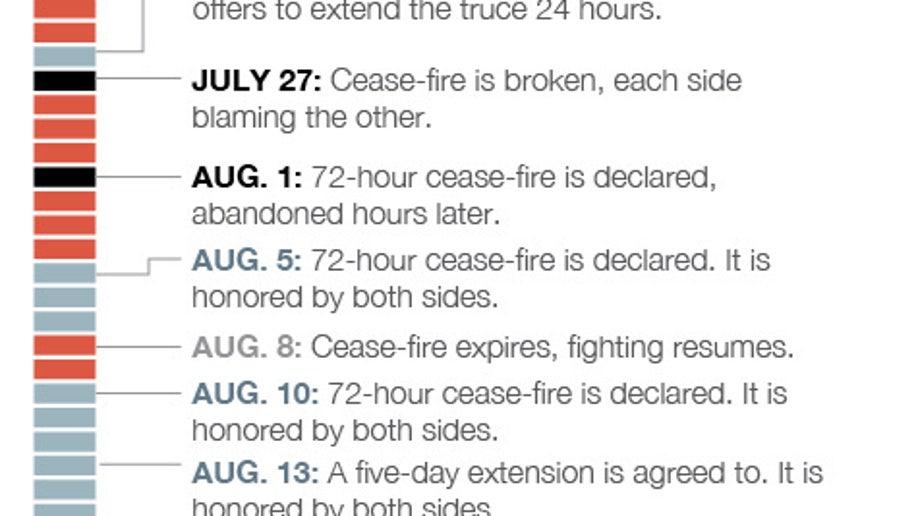 bd31ae13-GAZA CEASE-FIRES